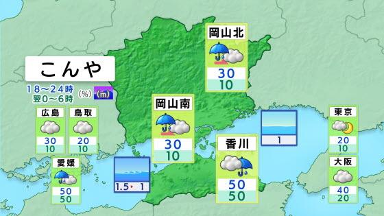 岡山・香川の天気