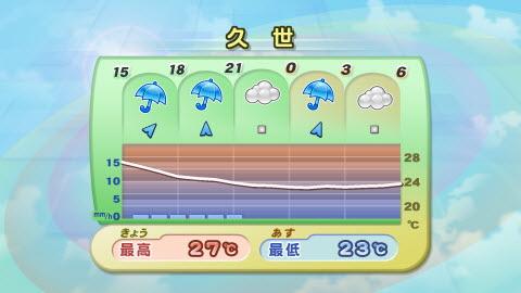 真庭 市 天気 雨雲 レーダー